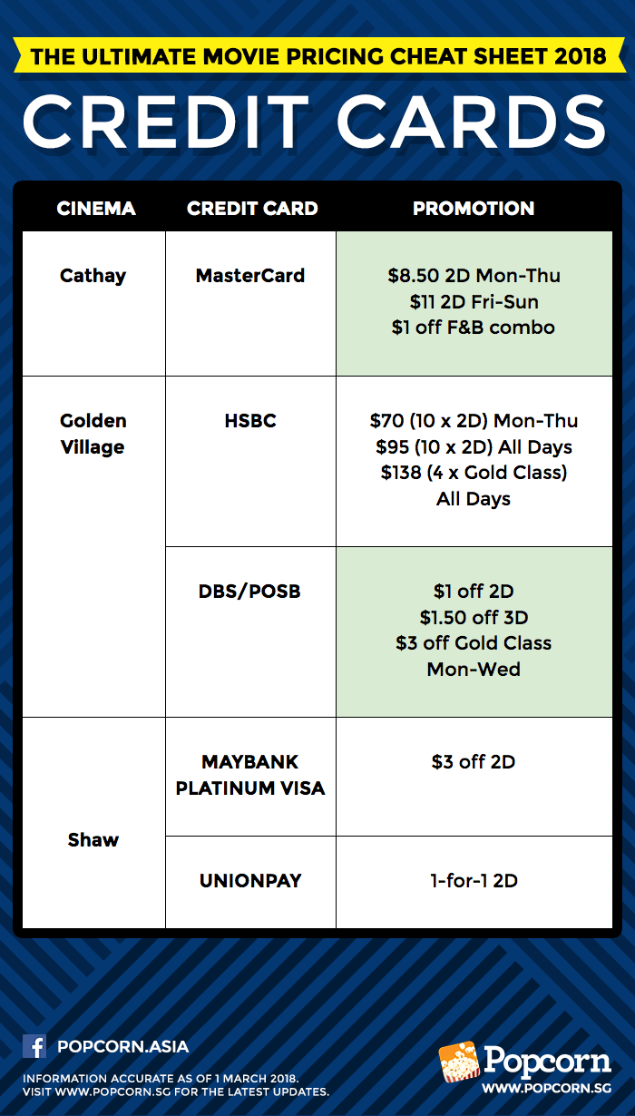 the ultimate movie pricing cheat sheet for singapore cinemas 2018 popcorn. Black Bedroom Furniture Sets. Home Design Ideas