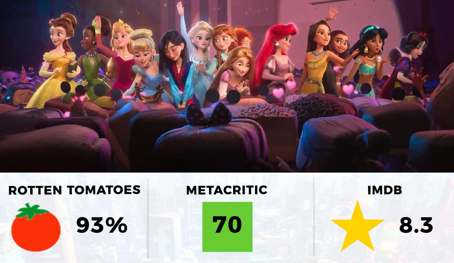 Ralph Wrecks The Internet: Wreck-It Ralph 2 Ratings