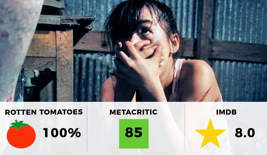One Cut of the Dead Ratings
